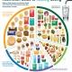 Children's balanced diet; variety of foods